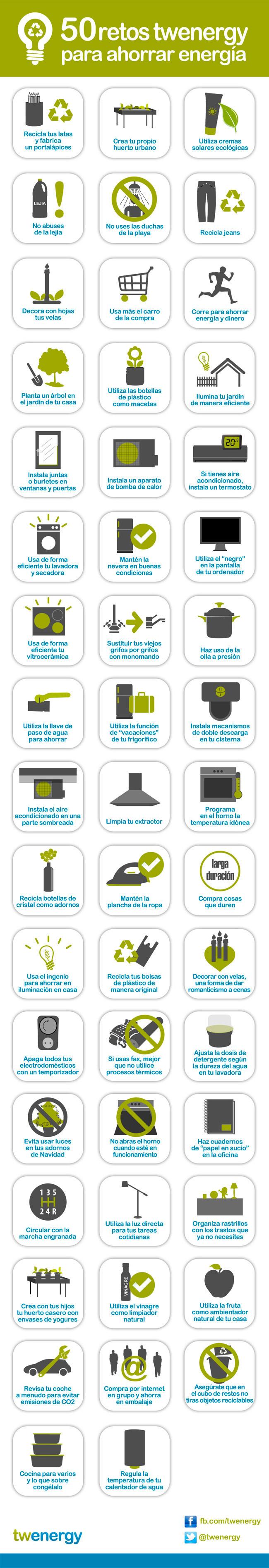 Miercoles Visuales 50 consejos para ahorrar energía