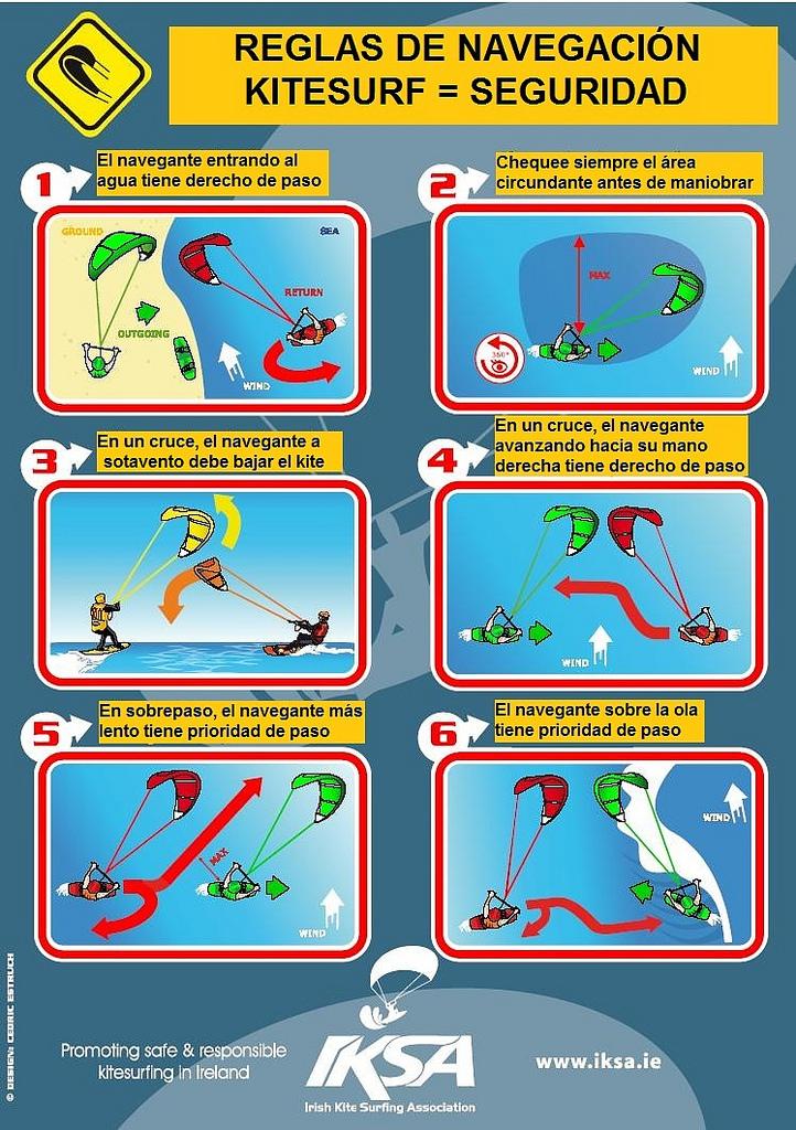 6 Reglas de navegacion segura para kitesurf